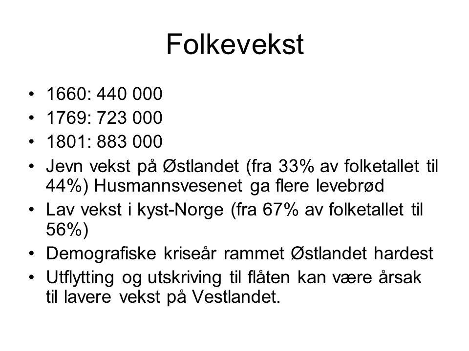 Folkevekst 1660: 440 000. 1769: 723 000. 1801: 883 000. Jevn vekst på Østlandet (fra 33% av folketallet til 44%) Husmannsvesenet ga flere levebrød.