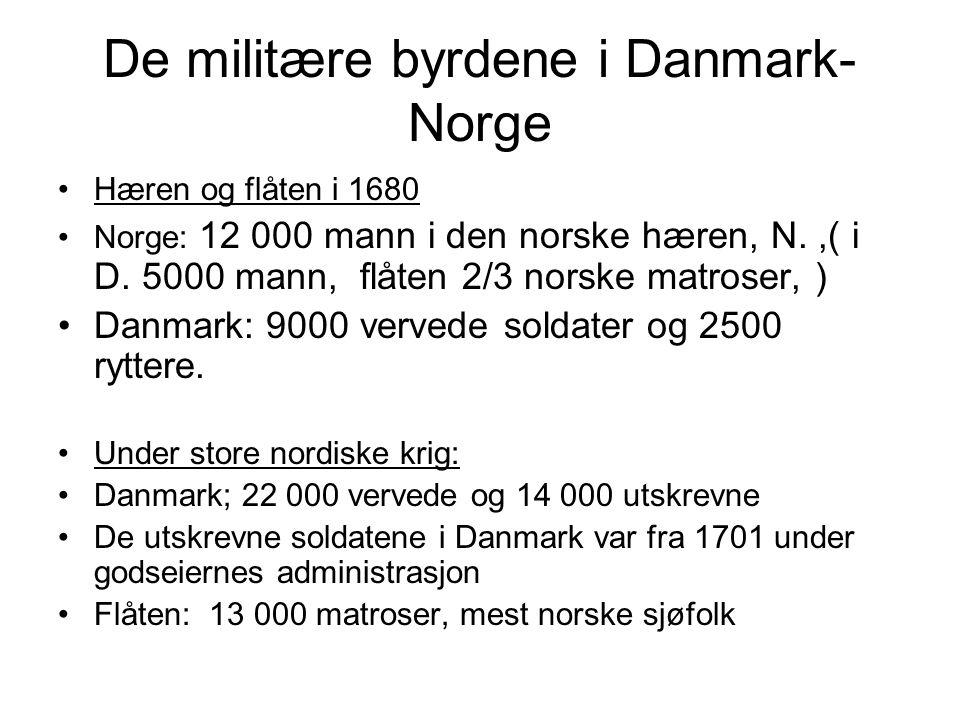 De militære byrdene i Danmark-Norge