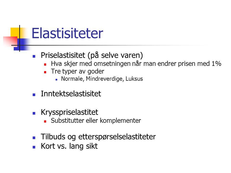 Elastisiteter Priselastisitet (på selve varen) Inntektselastisitet
