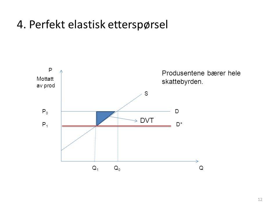 4. Perfekt elastisk etterspørsel