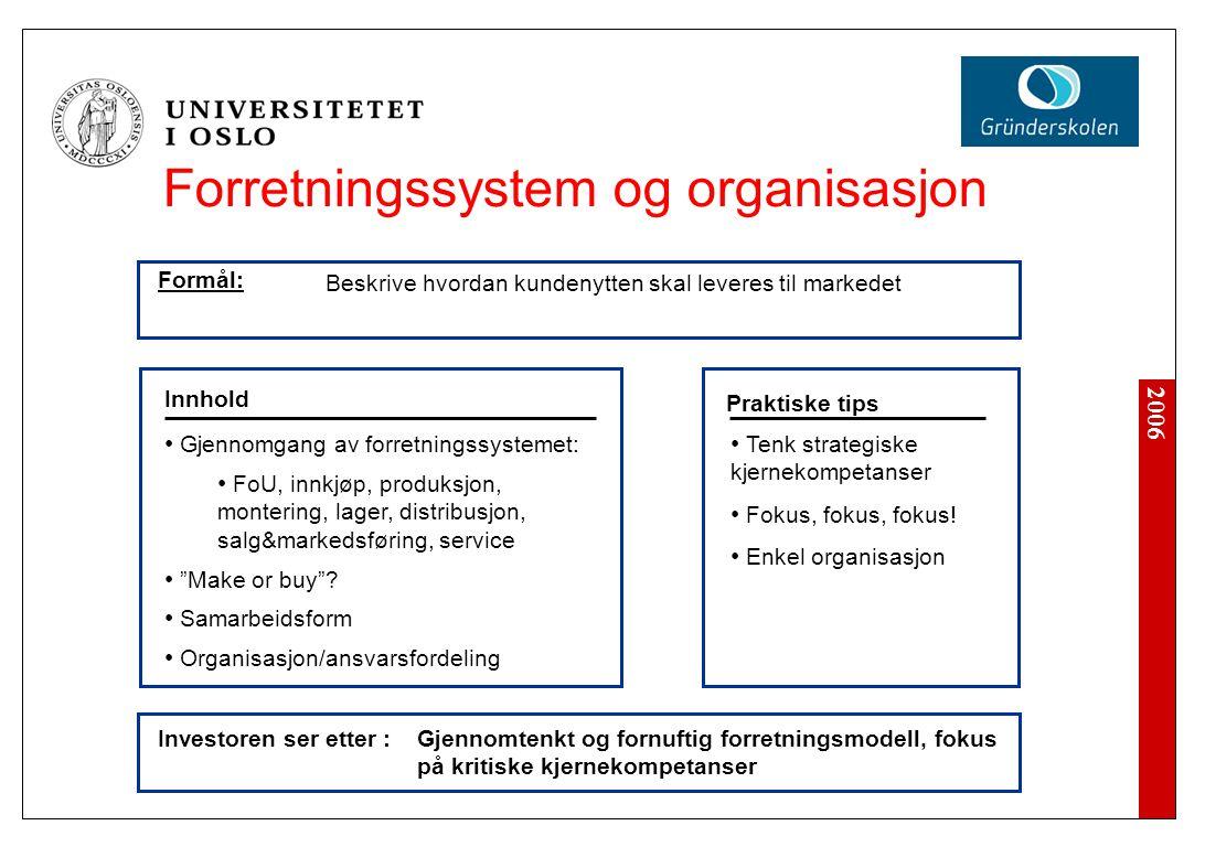 Forretningssystem eller Forskning & utvikling Produksjon Distri-