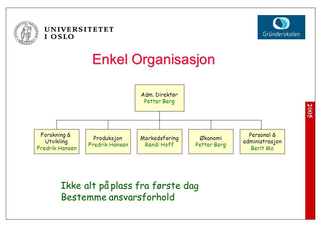 Enkel Organisasjon Adm. Direktør Petter Berg Forskning & Utvikling