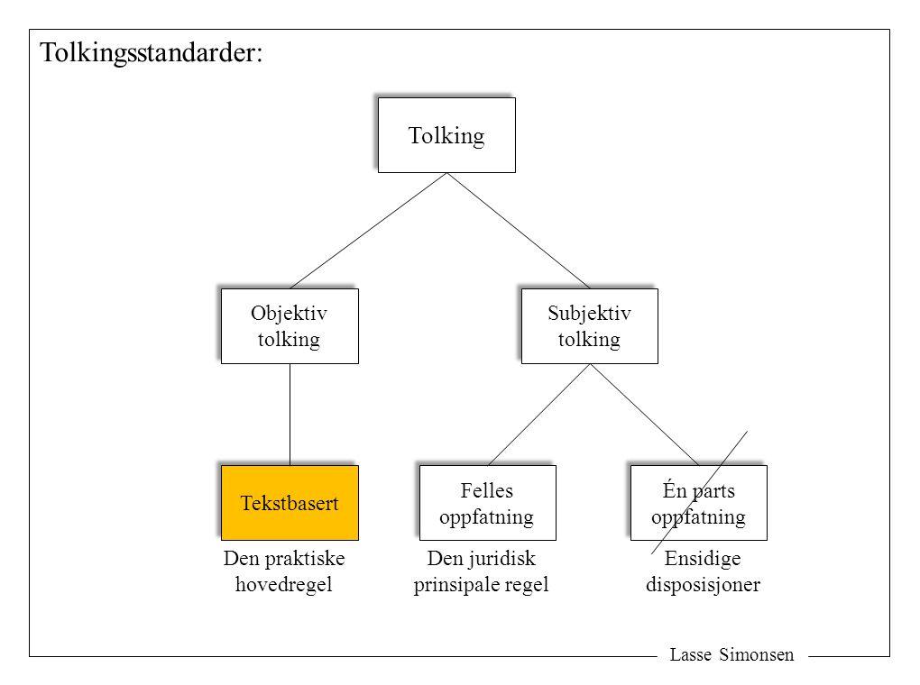 Tolkingsstandarder: Tolking Objektiv tolking Subjektiv tolking