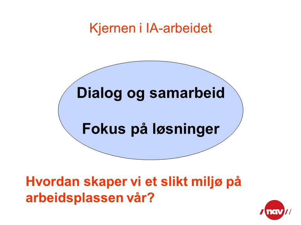 Dialog og samarbeid Fokus på løsninger