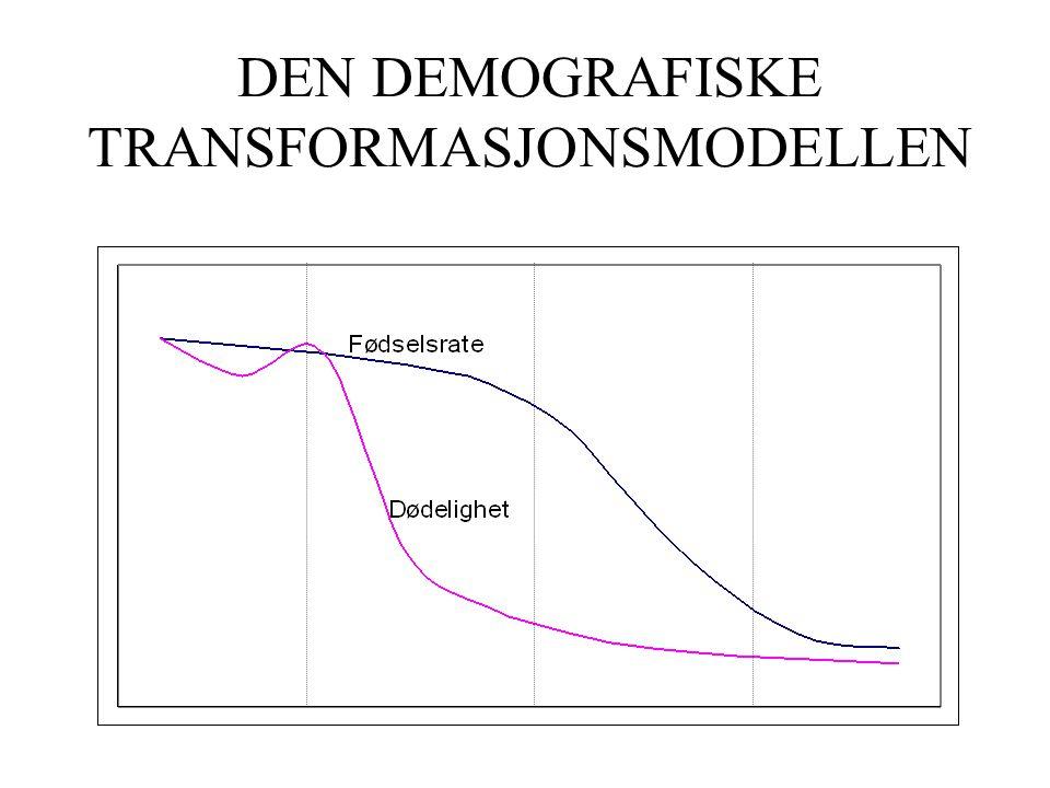 DEN DEMOGRAFISKE TRANSFORMASJONSMODELLEN