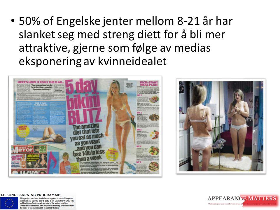 50% of Engelske jenter mellom 8-21 år har slanket seg med streng diett for å bli mer attraktive, gjerne som følge av medias eksponering av kvinneidealet
