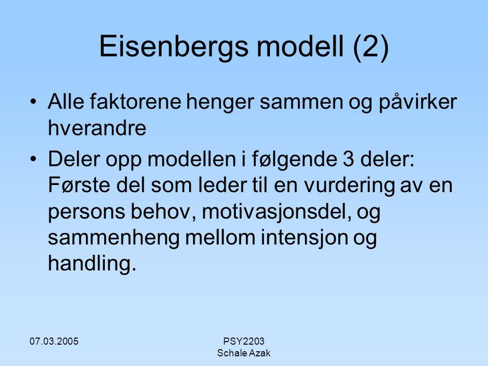 Eisenbergs modell (2) Alle faktorene henger sammen og påvirker hverandre.