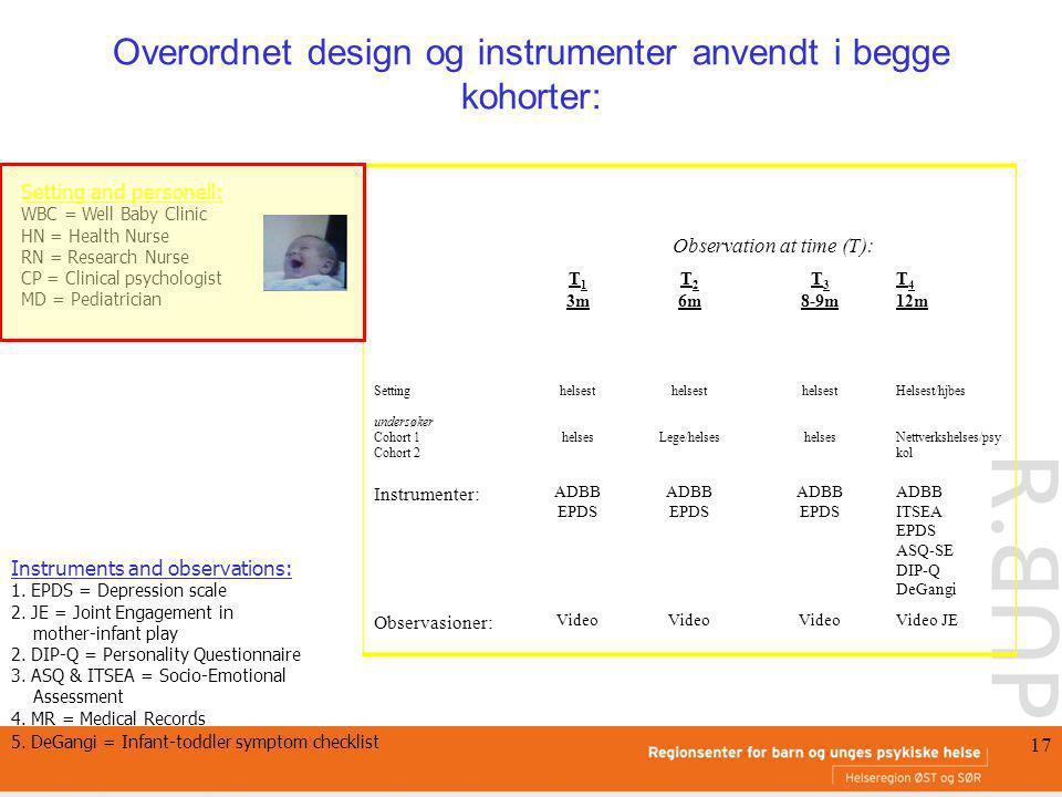 Overordnet design og instrumenter anvendt i begge kohorter: