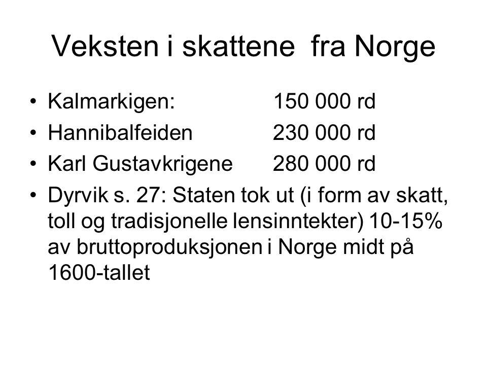Veksten i skattene fra Norge