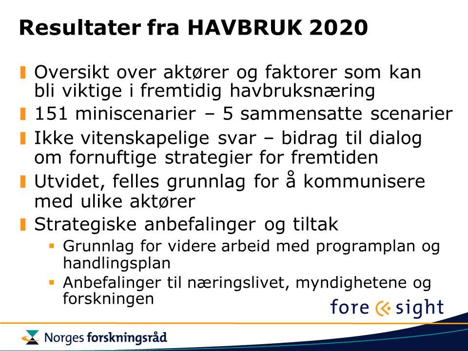 Resultater fra HAVBRUK 2020