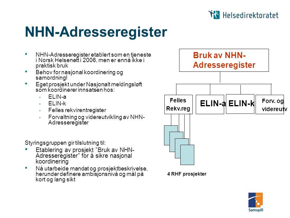 NHN-Adresseregister Bruk av NHN-Adresseregister ELIN-a ELIN-k