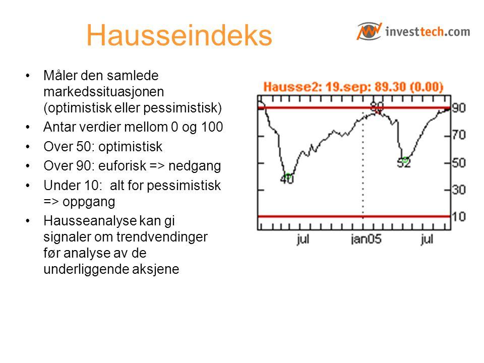 Hausseindeks Måler den samlede markedssituasjonen (optimistisk eller pessimistisk) Antar verdier mellom 0 og 100.