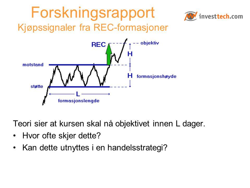 Forskningsrapport Kjøpssignaler fra REC-formasjoner