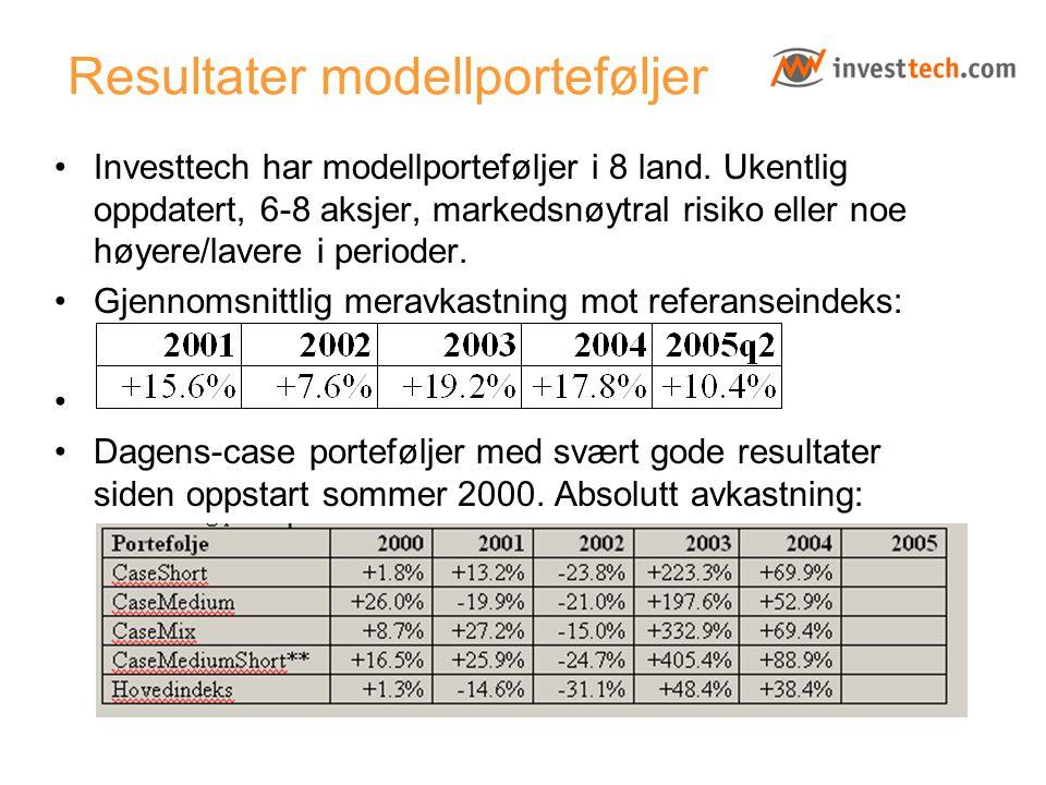 Resultater modellporteføljer