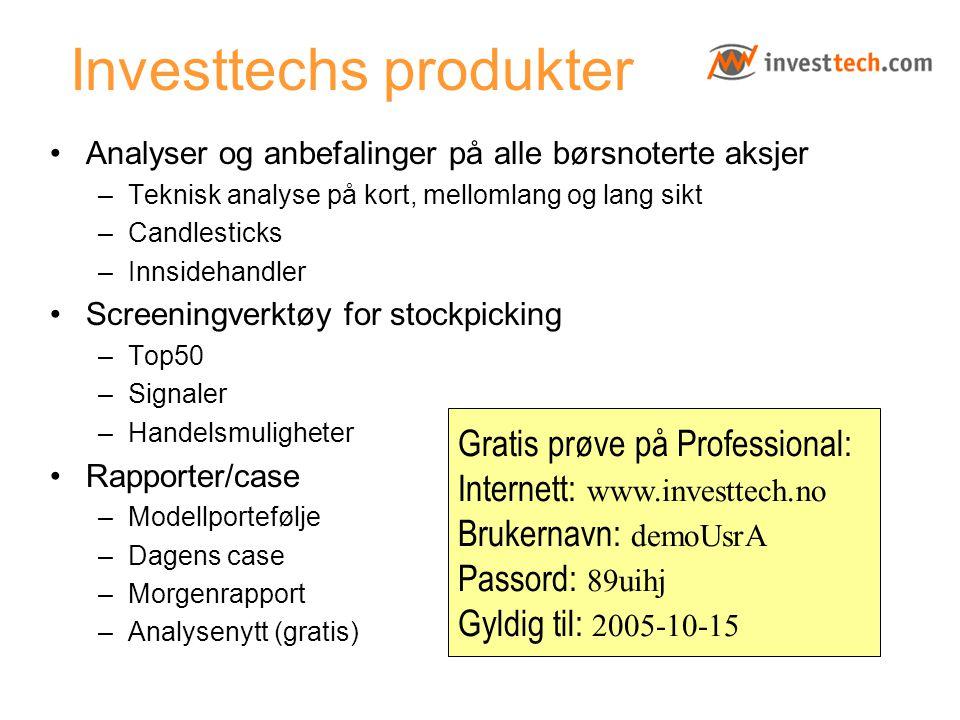 Investtechs produkter