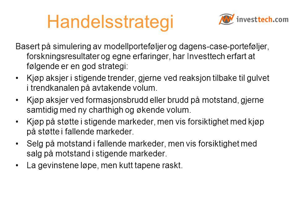 Handelsstrategi