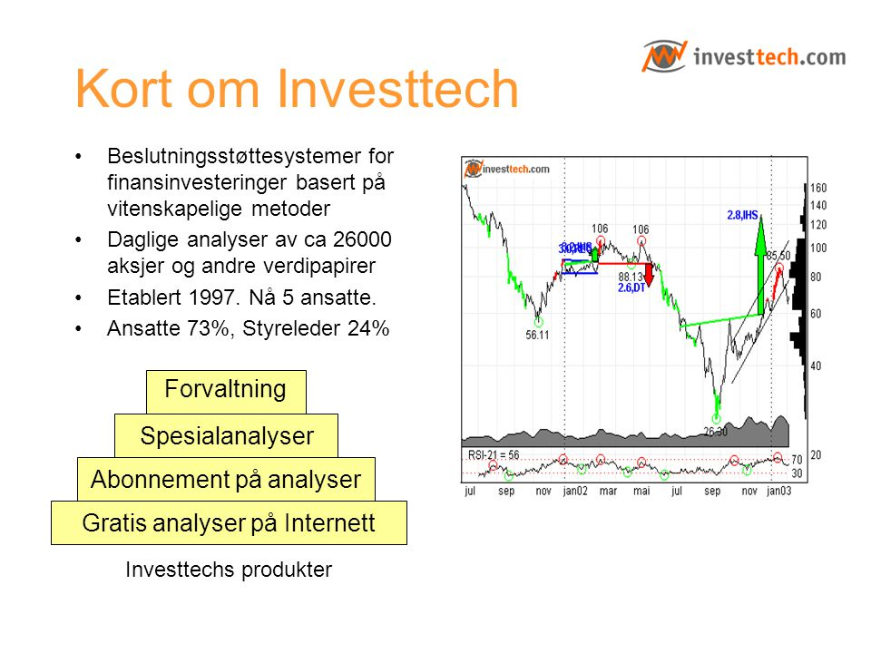 Kort om Investtech Forvaltning Spesialanalyser Abonnement på analyser