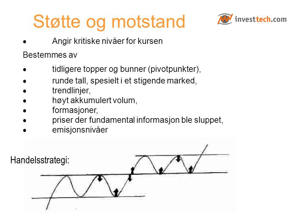 Støtte og motstand Handelsstrategi: · Angir kritiske nivåer for kursen