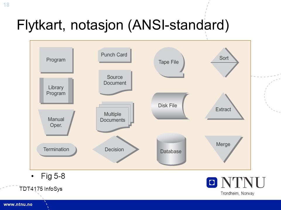 Flytkart, notasjon (ANSI-standard)
