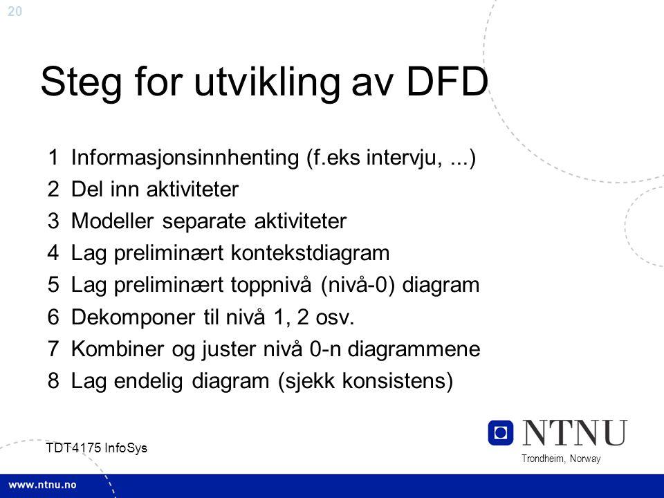 Steg for utvikling av DFD