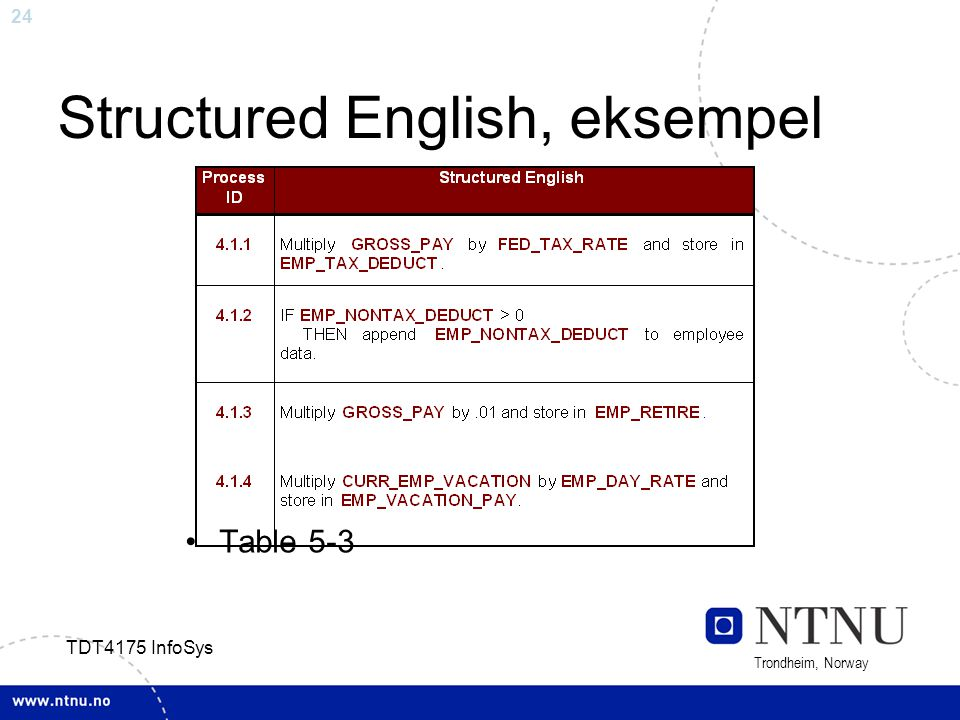 Structured English, eksempel