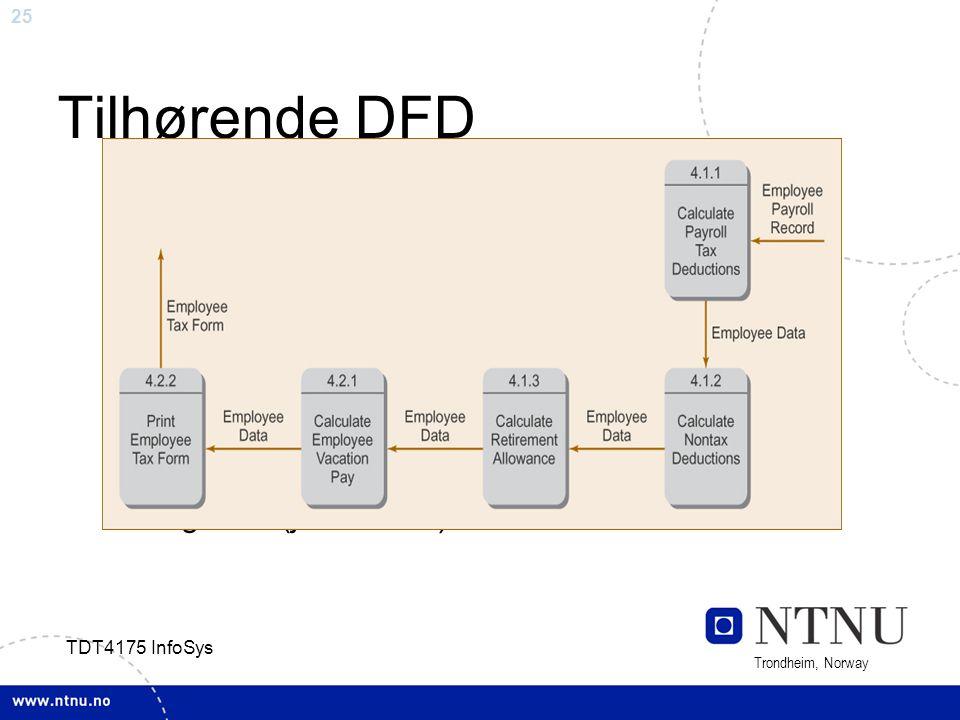 Tilhørende DFD Fig 5-10 (jfr Tab 5-3) TDT4175 InfoSys