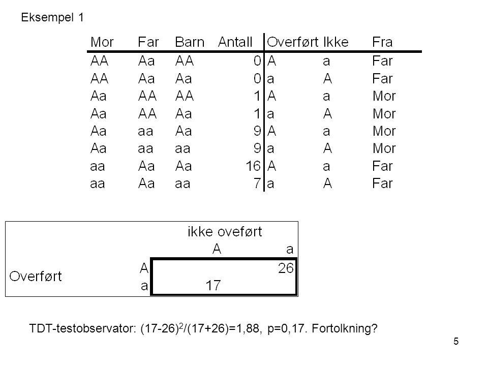 TDT-testobservator: (17-26)2/(17+26)=1,88, p=0,17. Fortolkning