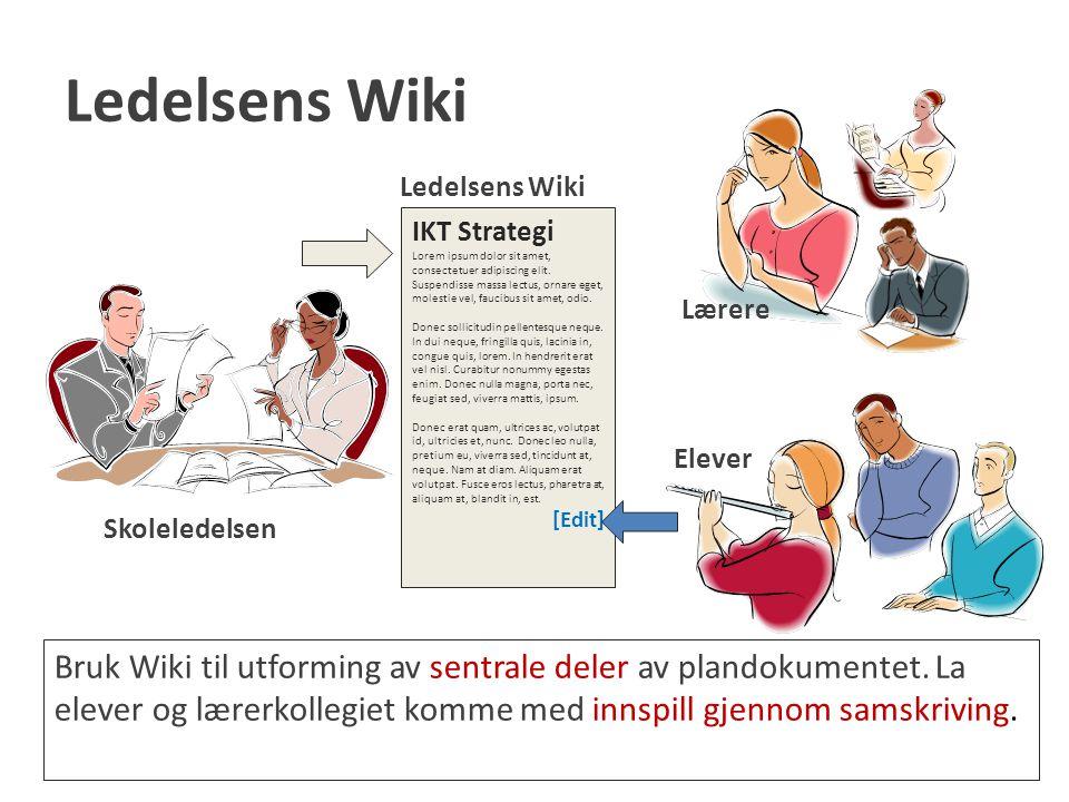 Ledelsens Wiki Ledelsens Wiki.