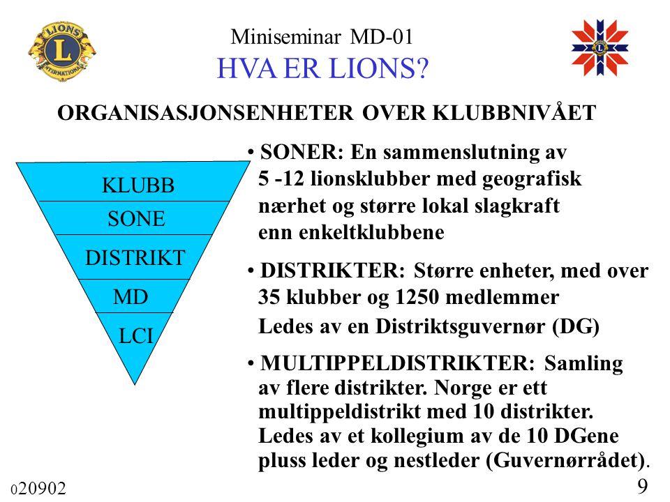 ORGANISASJONSENHETER OVER KLUBBNIVÅET