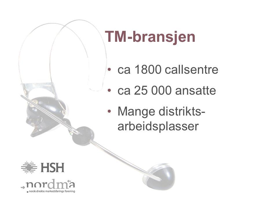 TM-bransjen ca 1800 callsentre ca 25 000 ansatte