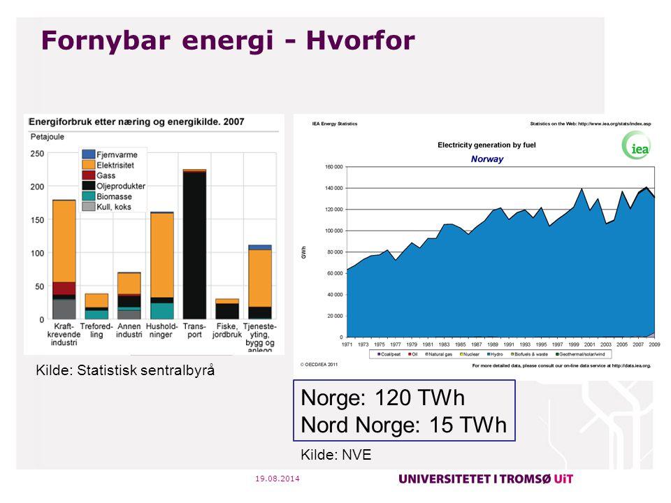 Fornybar energi - Hvorfor