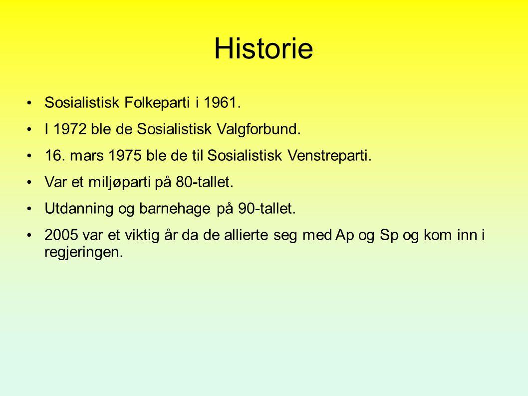 Historie Sosialistisk Folkeparti i 1961.