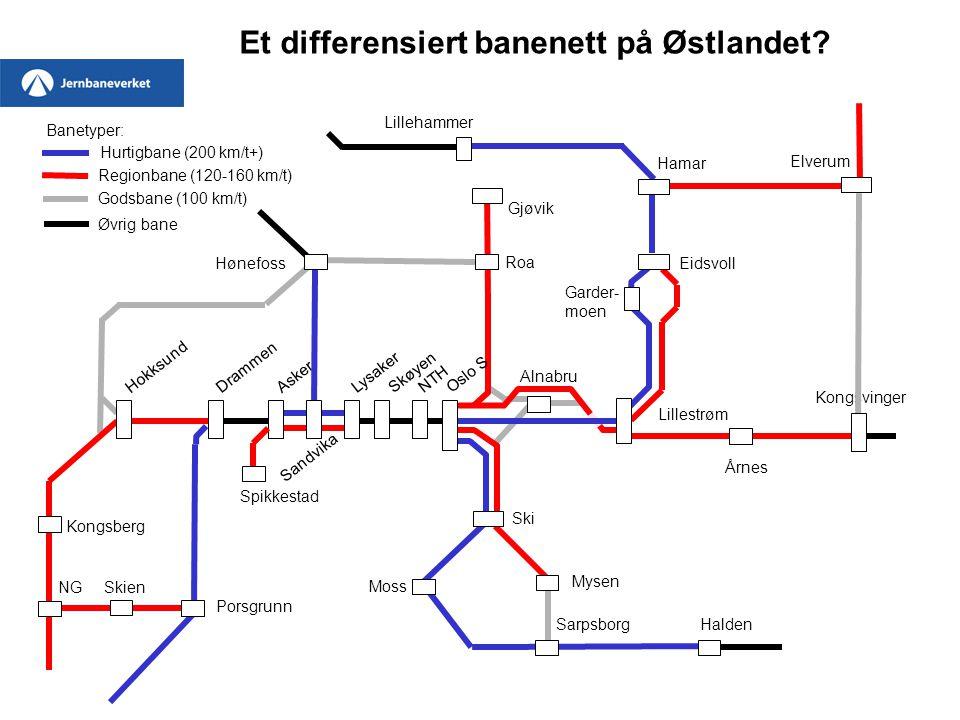Et differensiert banenett på Østlandet