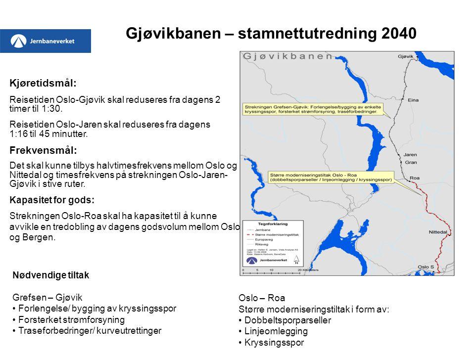 Gjøvikbanen – stamnettutredning 2040