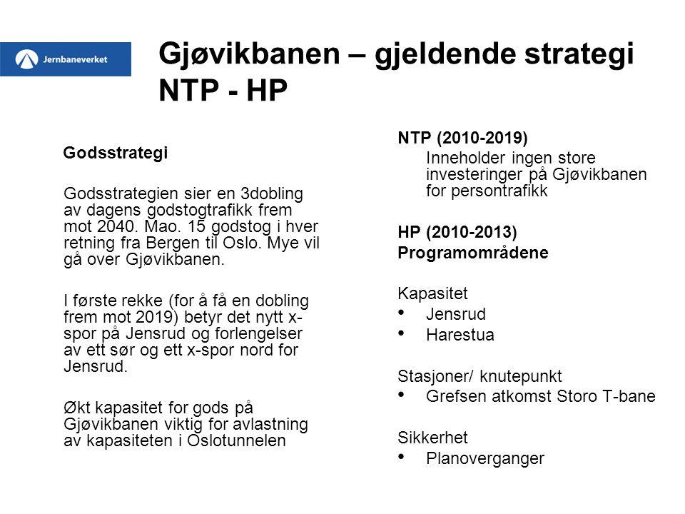 Gjøvikbanen – gjeldende strategi NTP - HP