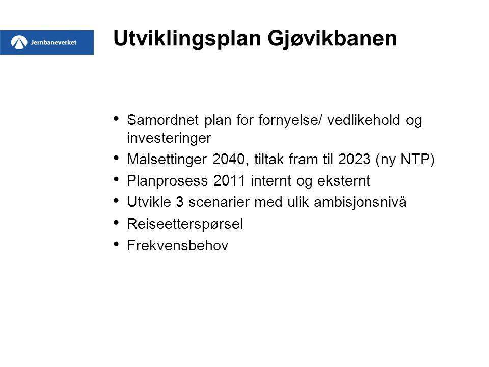 Utviklingsplan Gjøvikbanen
