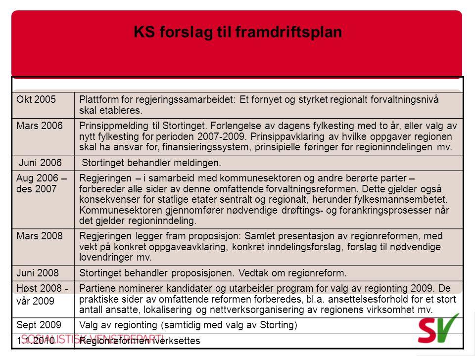 KS forslag til framdriftsplan