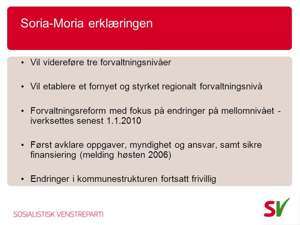 Soria-Moria erklæringen