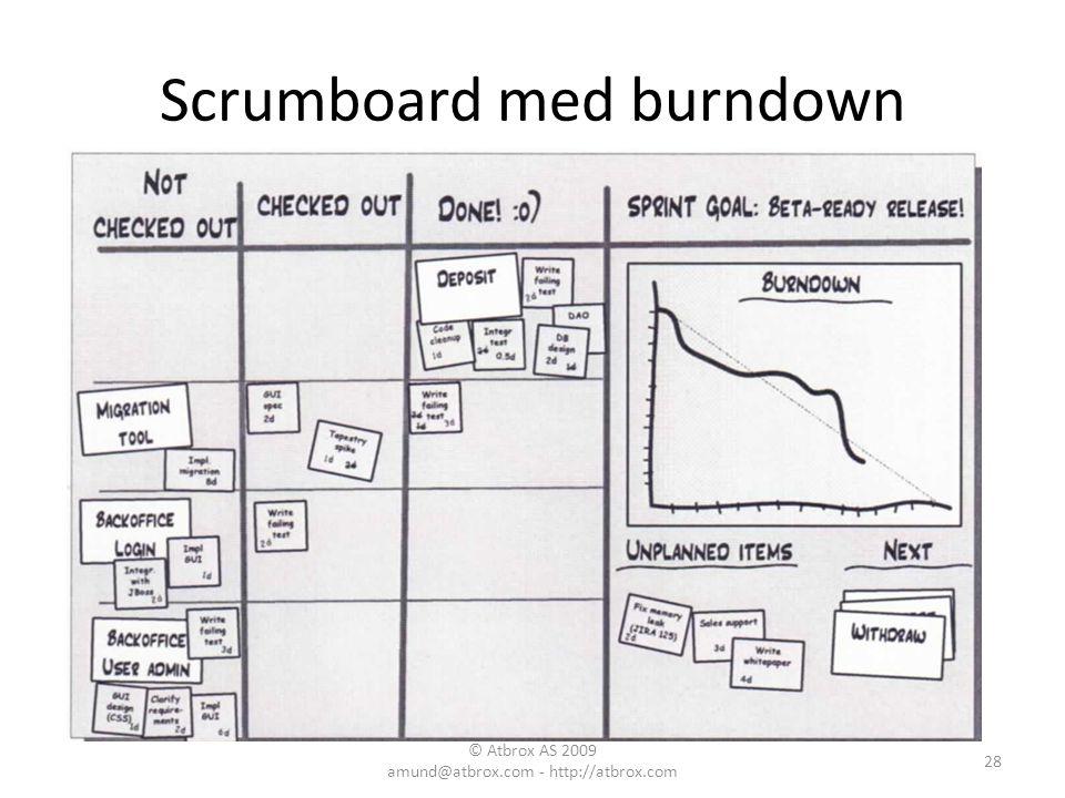 Scrumboard med burndown