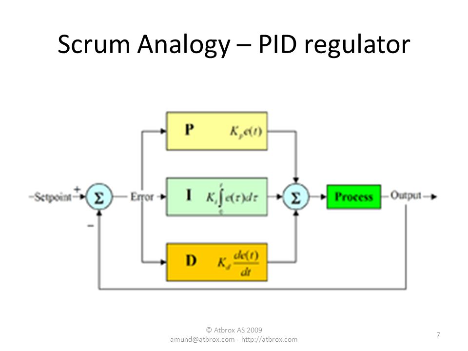 Scrum Analogy – PID regulator