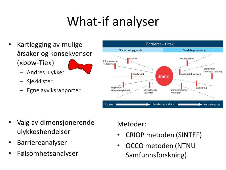 What-if analyser Kartlegging av mulige årsaker og konsekvenser («bow-Tie») Andres ulykker. Sjekklister.