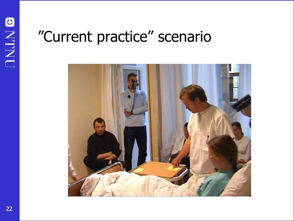 Current practice scenario