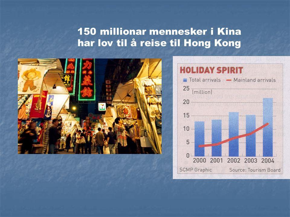 150 millionar mennesker i Kina har lov til å reise til Hong Kong