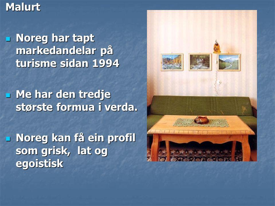 Malurt Noreg har tapt markedandelar på turisme sidan 1994. Me har den tredje største formua i verda.