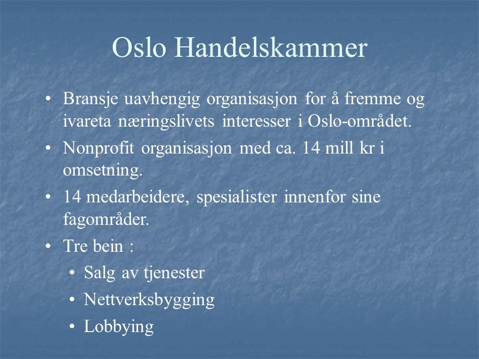Oslo Handelskammer Bransje uavhengig organisasjon for å fremme og ivareta næringslivets interesser i Oslo-området.