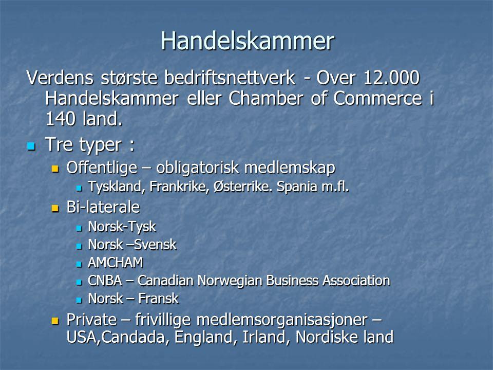 Handelskammer Verdens største bedriftsnettverk - Over 12.000 Handelskammer eller Chamber of Commerce i 140 land.