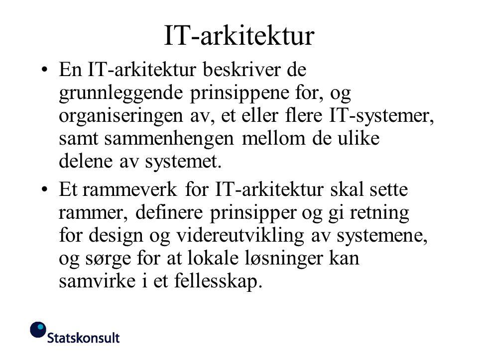 IT-arkitektur