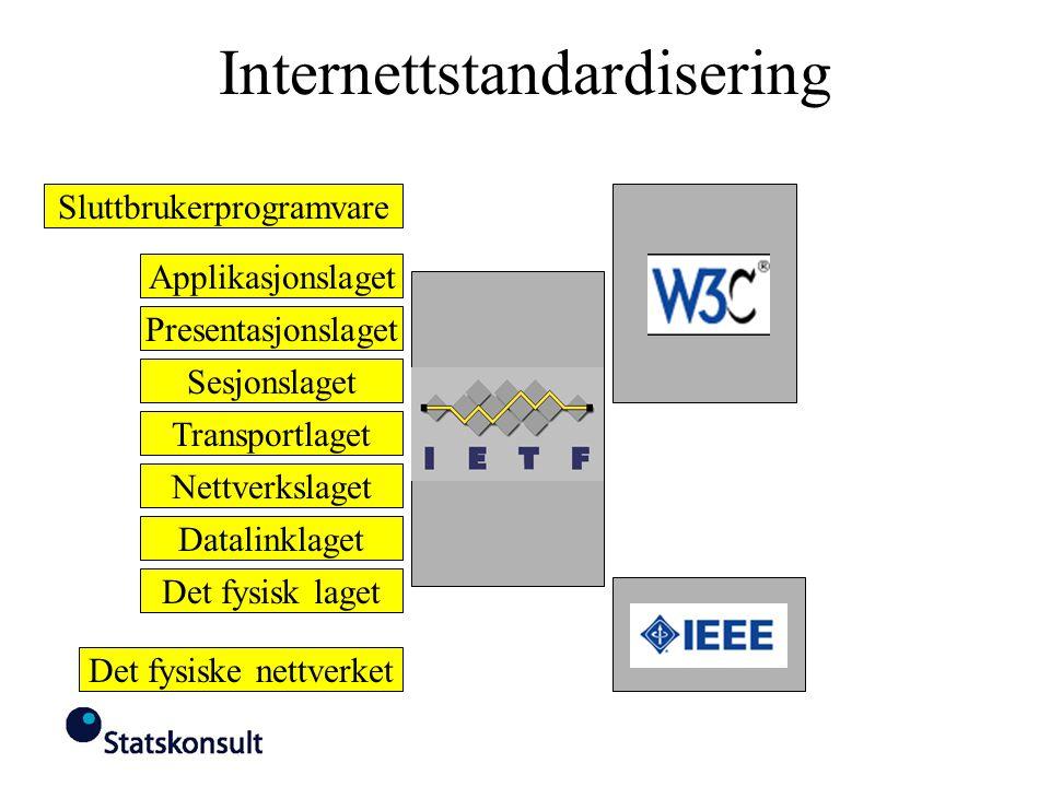 Internettstandardisering