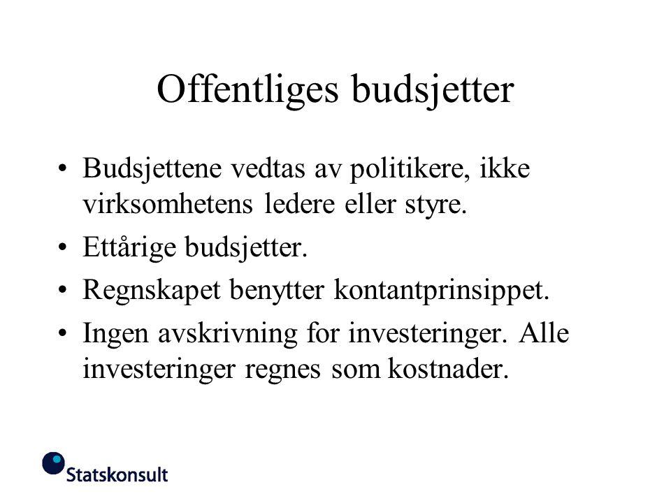 Offentliges budsjetter