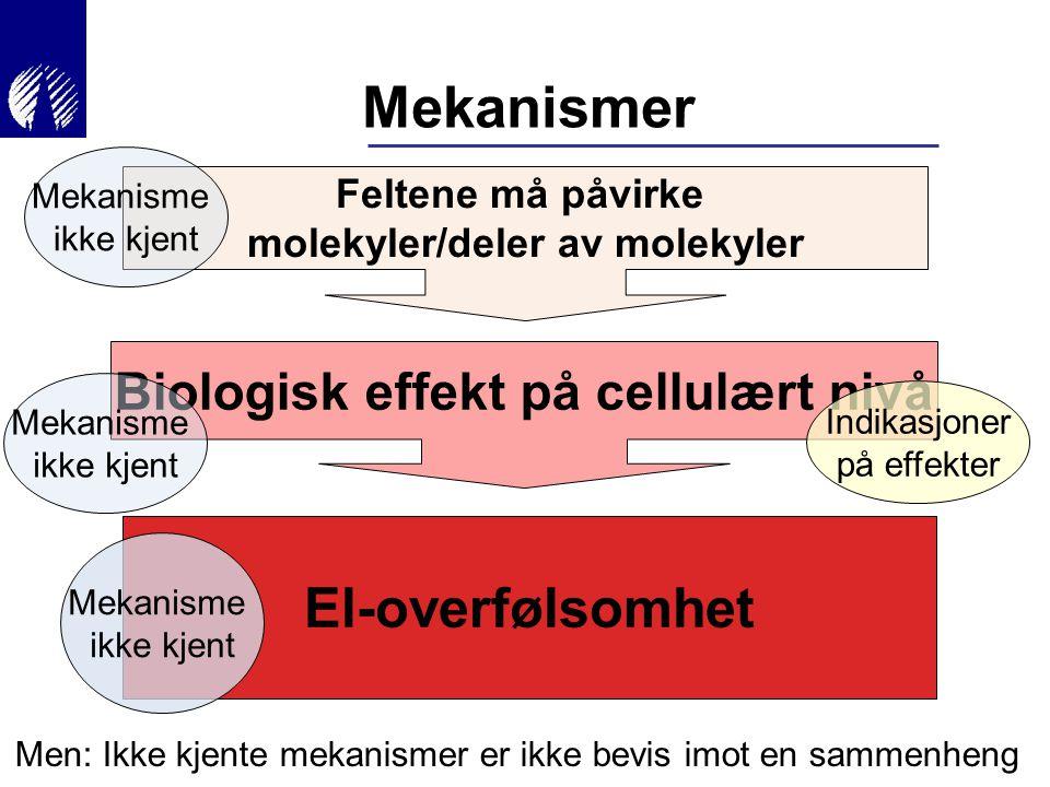 Mekanismer El-overfølsomhet Biologisk effekt på cellulært nivå